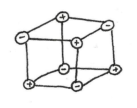 ionic_lattice