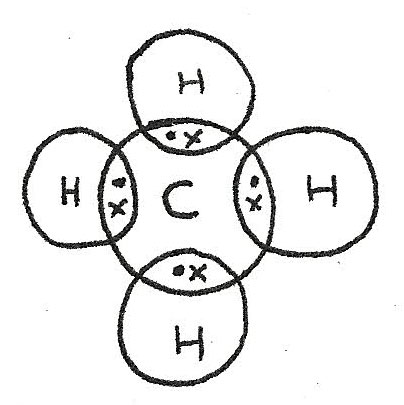 Chemical Bonding - Revise.im