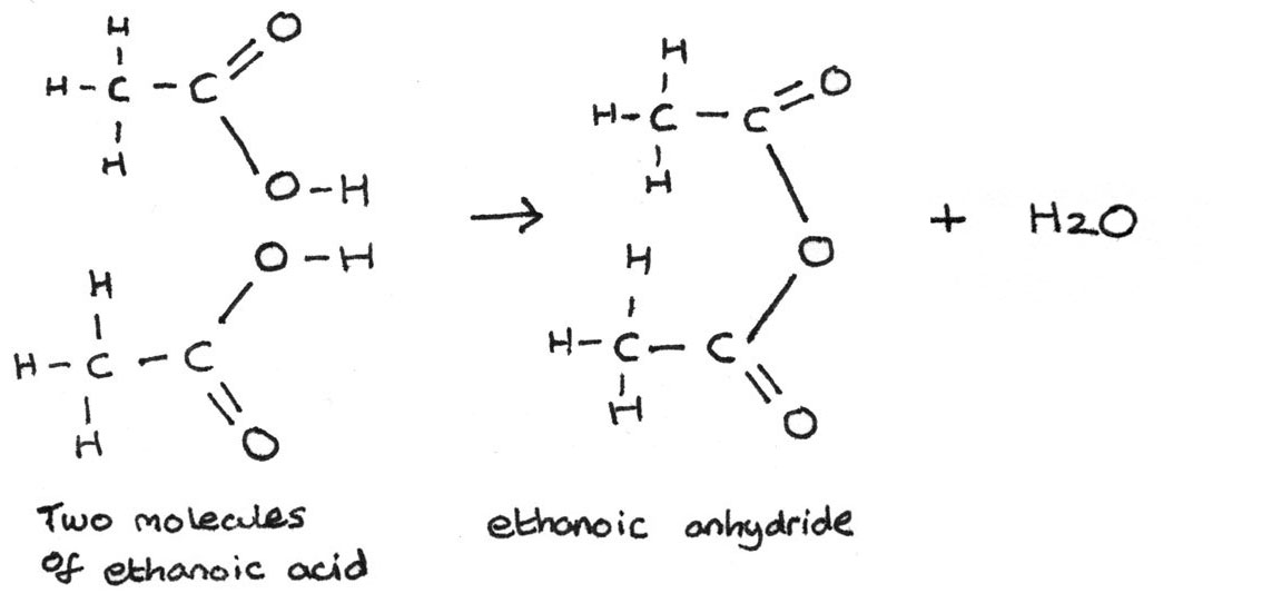 Carboxylic Acids And Esters Revise