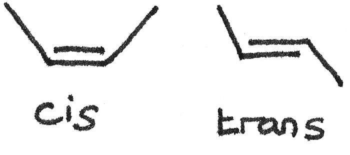 Cis/trans isomers around a double bond.