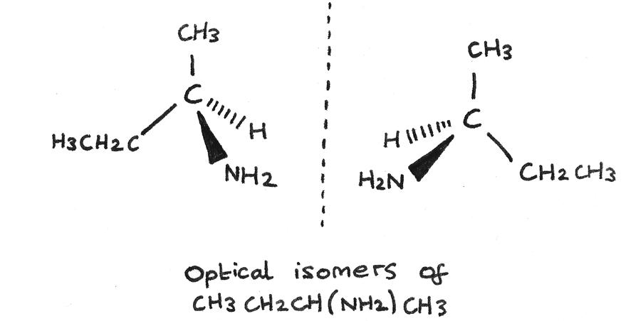 Optical isomers.