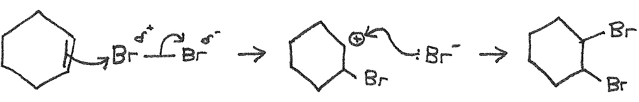 electrophilic_addition