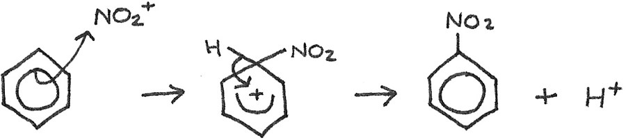 nitration_mechanism