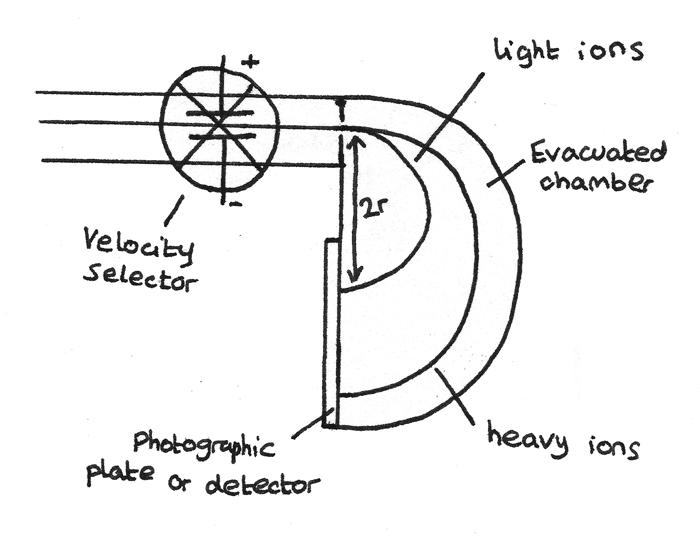 mass_spectrometer