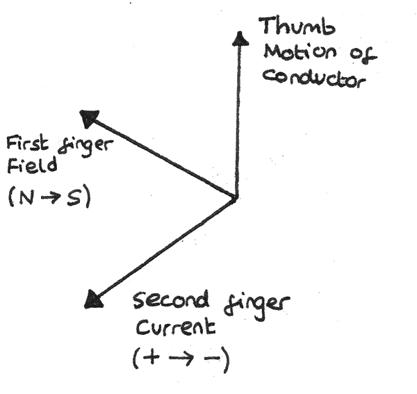 right_hand_rule