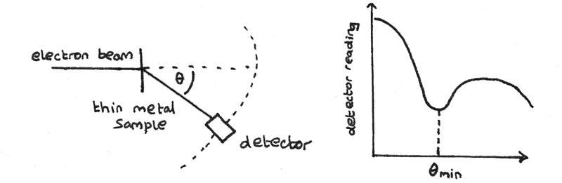 electron_beam